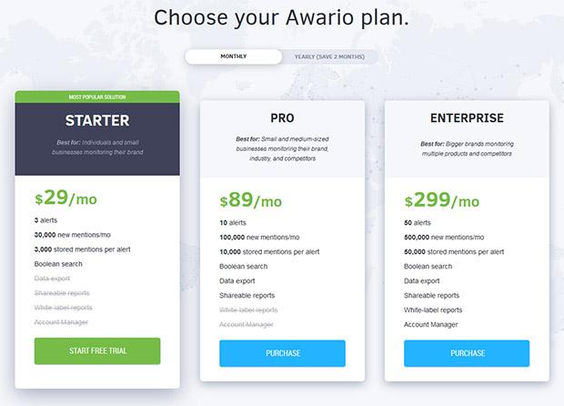 Awario.com plans review